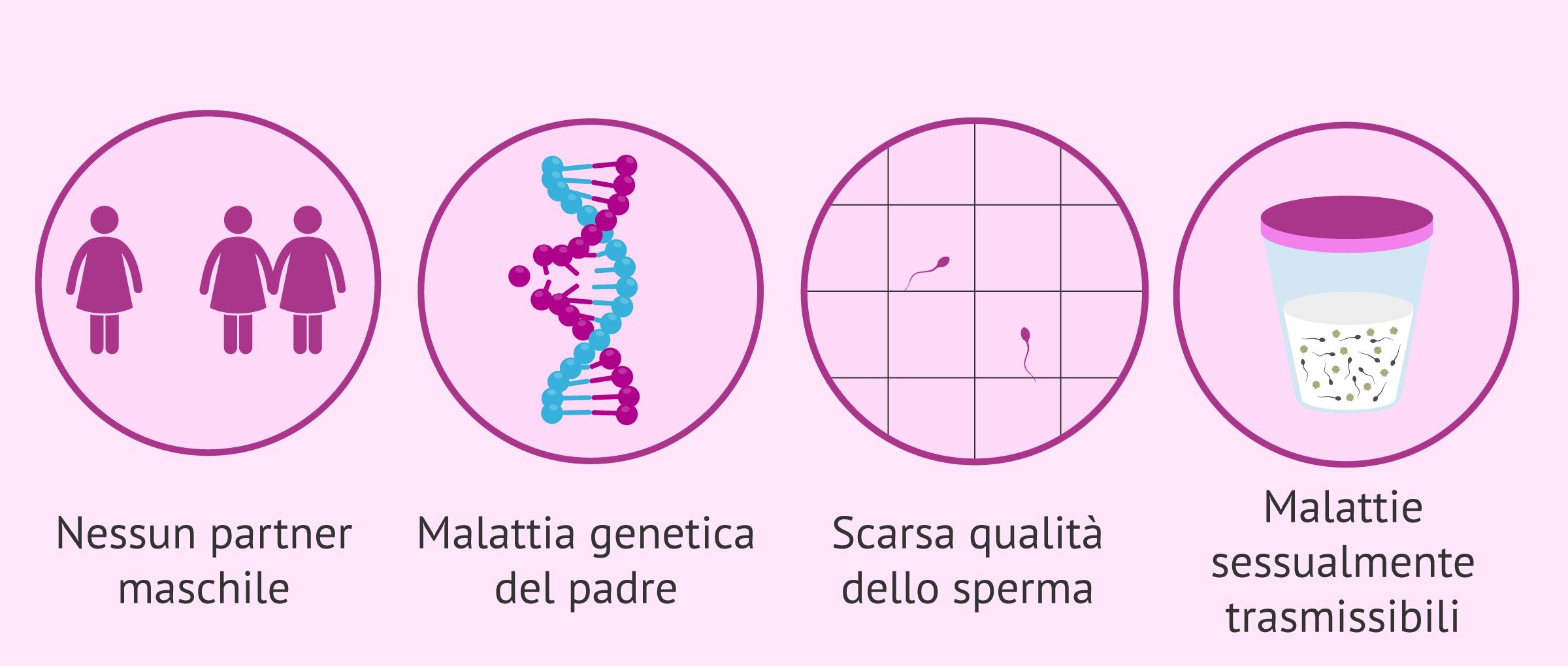 Indicazioni per l'inseminazione artificiale con sperma di un donatore