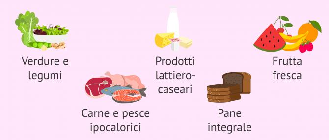 Imagen: Cosa mangiare durante la gravidanza