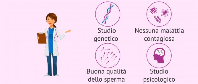 Imagen: Spermatozoi del donatore